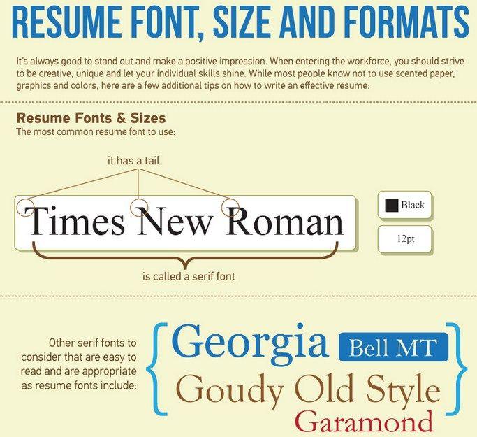 normal resume font size