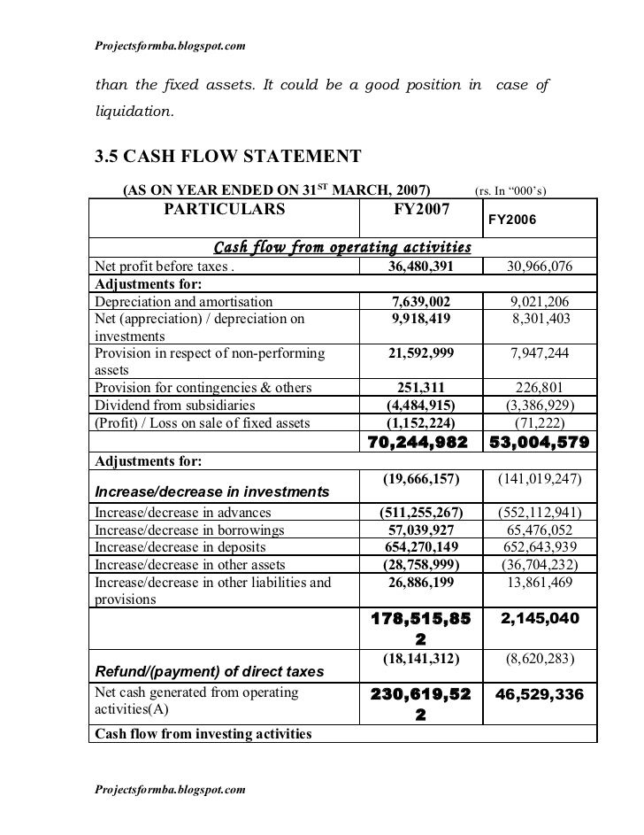 Home loan project of icici bank House style Pinterest Home - proper income statement