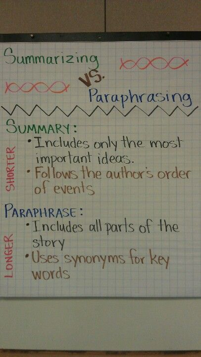 Summary V Paraphrase Teaching Summarizing Classroom Anchor Chart Ela Charts The Difference Between And