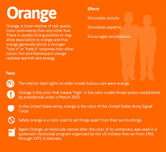 Colorful emotions blog look agency bay area design orange radiates warmth and energy and its intense hues stimulate activity and socialization to what kind of emotion is related in your own perception thecheapjerseys Choice Image