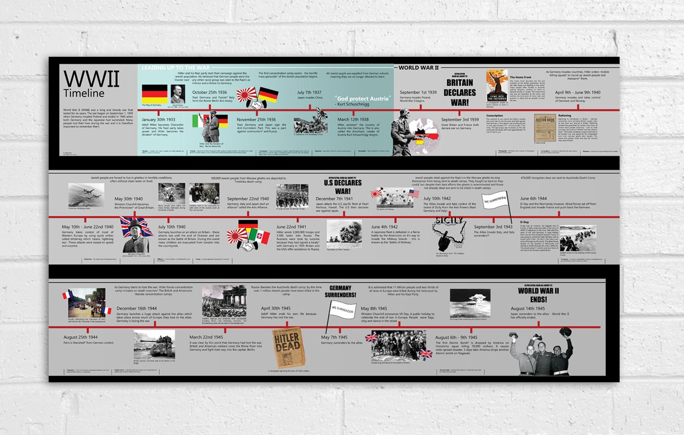 wwii timeline World war ii timeline takes your students to europe from 1935 to 1946 students analyze the timeline and complete a twenty question common core aligned.