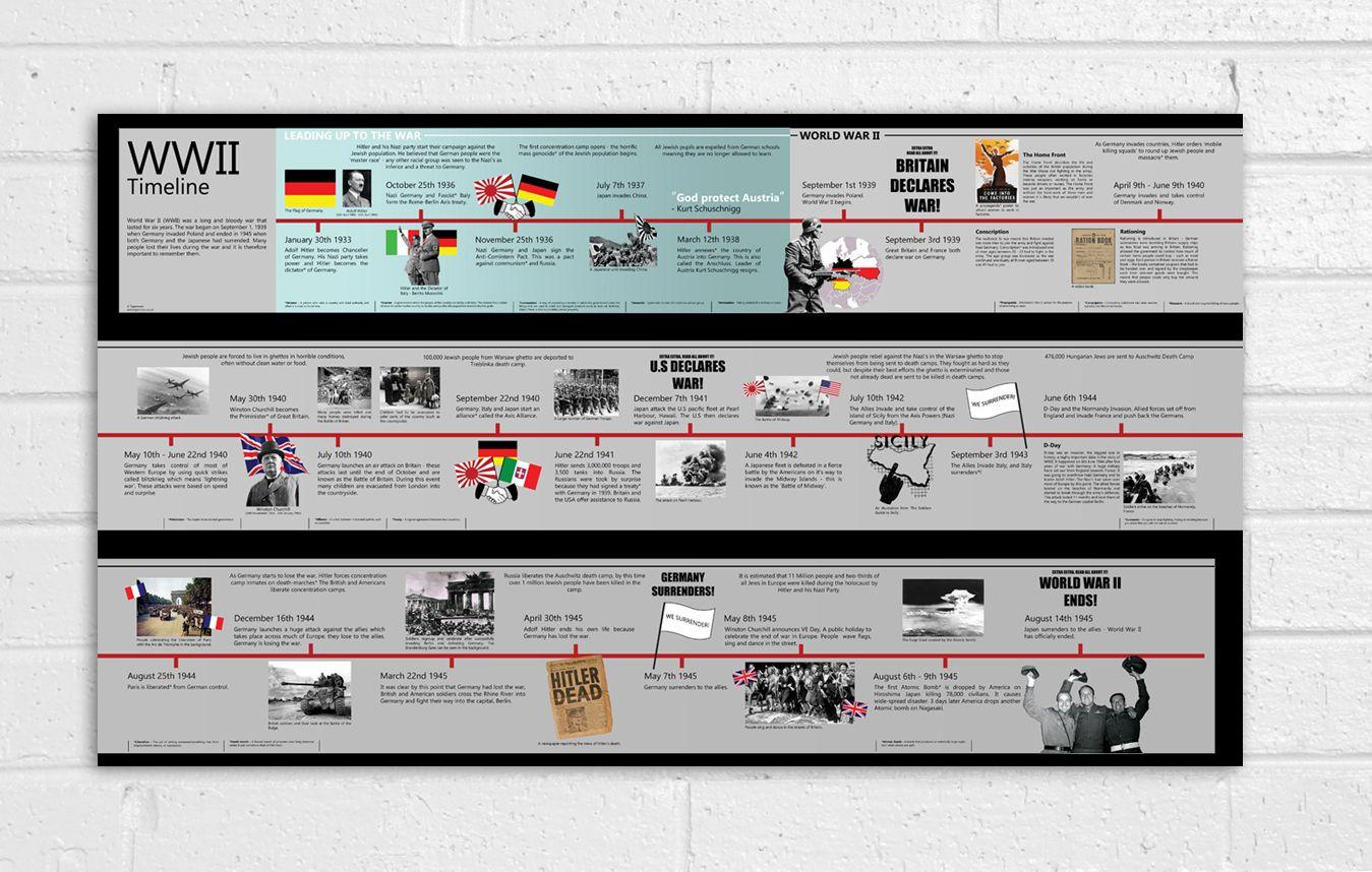 world war ii timeline pdf