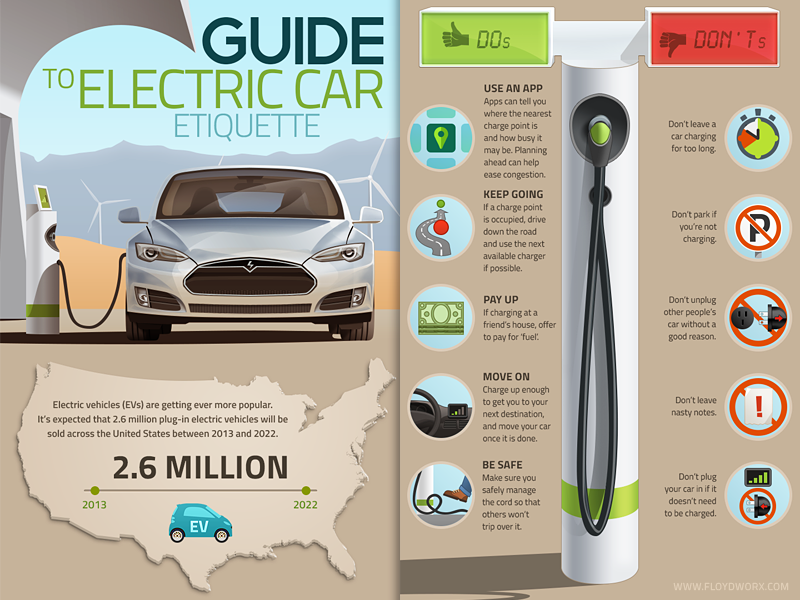 Electric Car Infographic Electric Cars Electric Car Infographic Electric Car Design