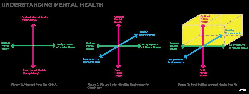 Pin on Public Health