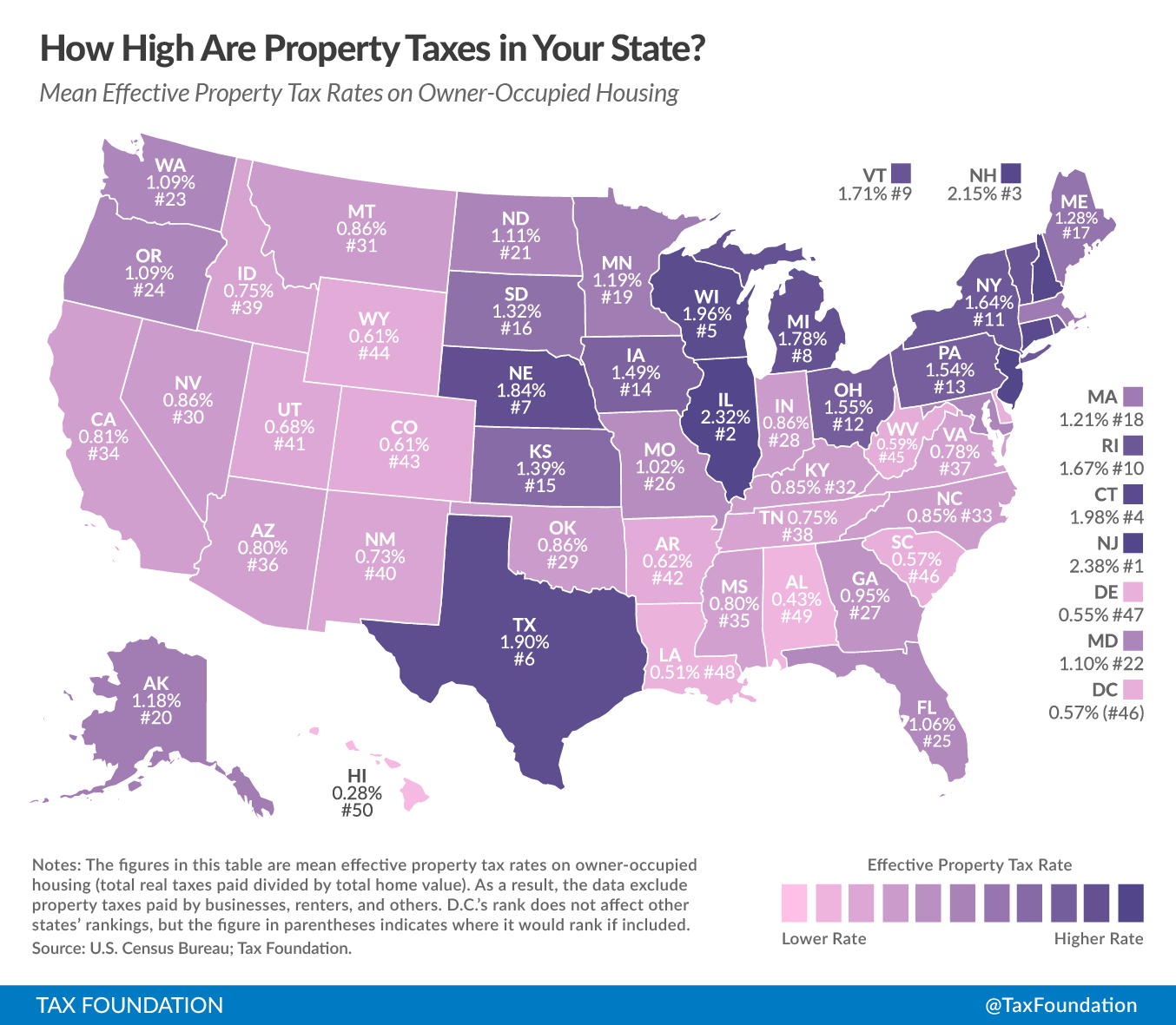 The 10 Worst States For Property Taxes Property Tax Tax Rate