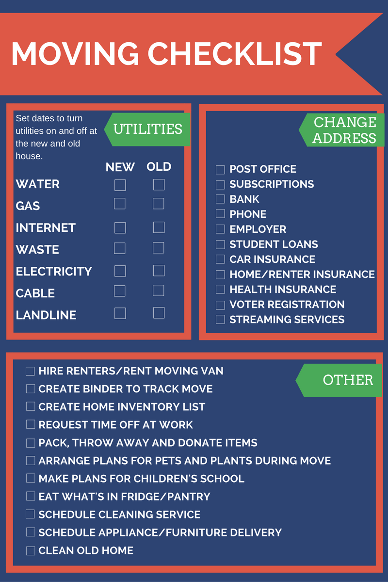 Must-Have Moving Checklist and Stress Saving Tips | Umzug, gute ...