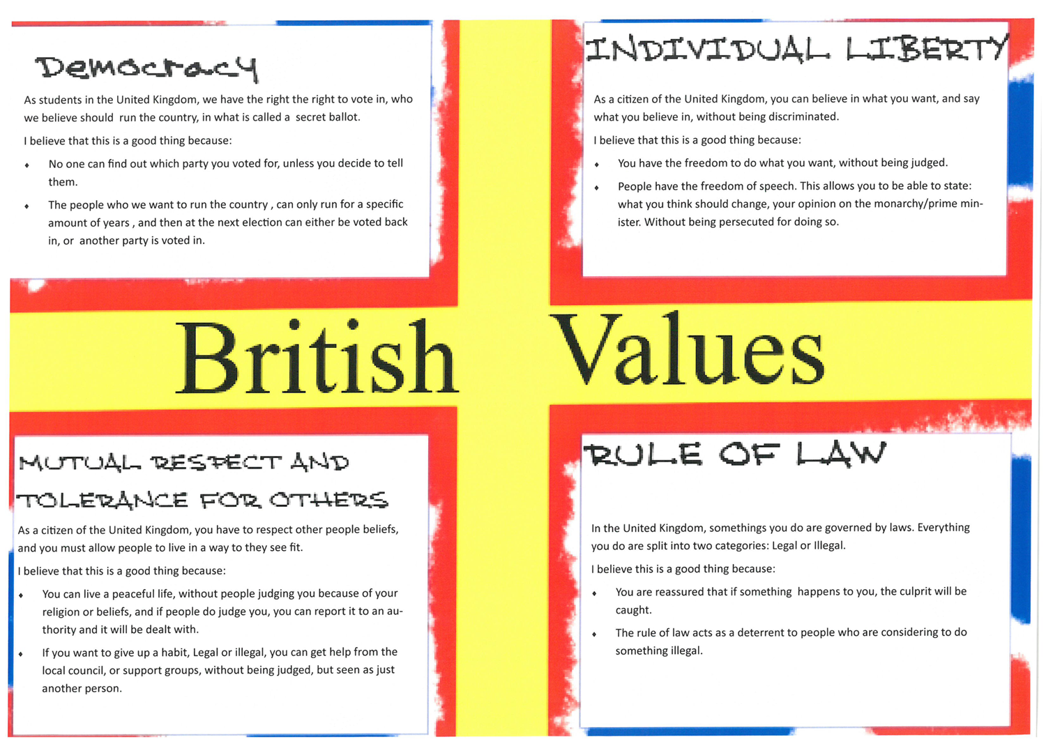 British Values Poster Competition