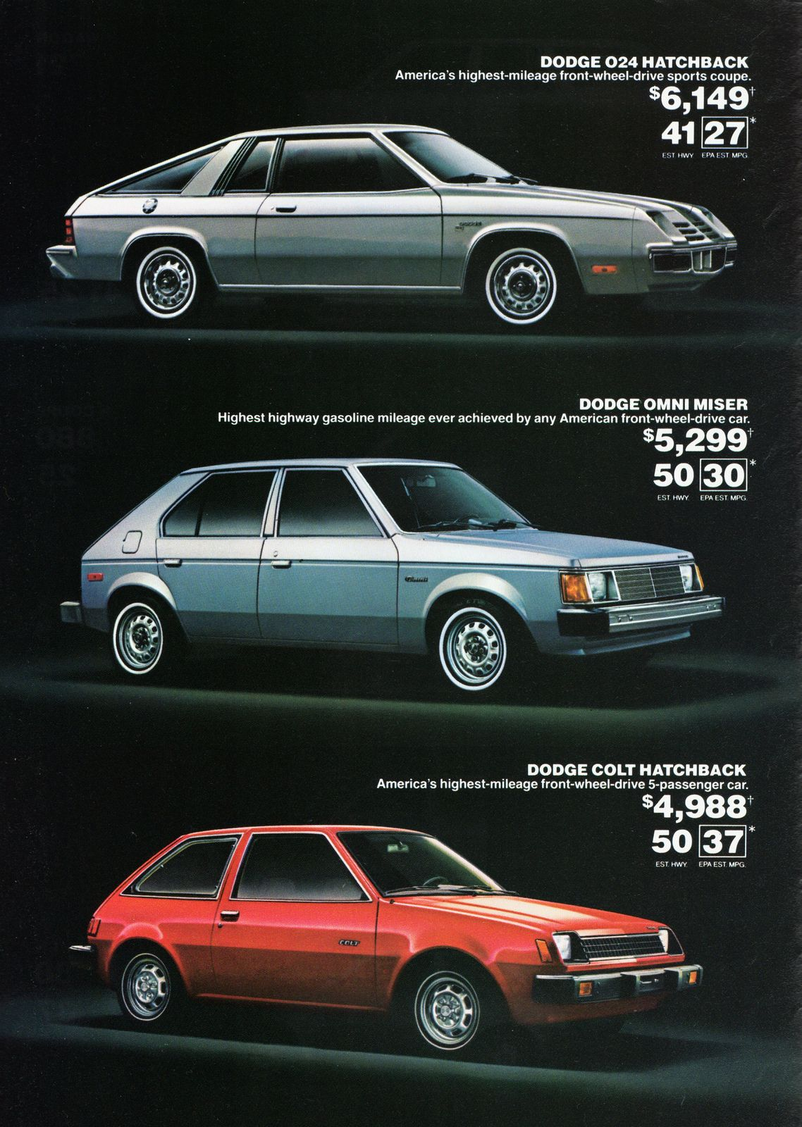 1981 Dodge 024, Omni, & Colt | Economy car, Lineup and Cars
