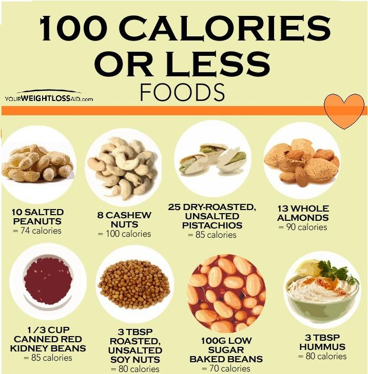 nutrient dense foods from the legumes and nuts food group