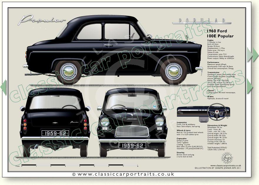 Ford 100e Popular 1959 62 Classic Car Portrait Print Classic