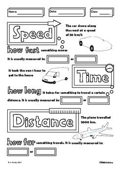 Speed Distance Time Doodle Notes Middle, High School Math