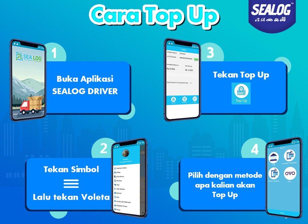 Welcome To The Cashless Era Sudah Tahu Cara Top Up Wallet Sealog Yuk Ikuti Petunjuknya Deliveryservice Sealog Ios Messenger