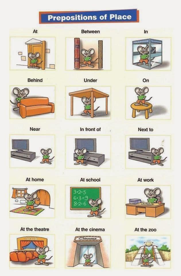 Есүй - Англи хэл - Зурагт хуудасны орчуулга: Preposition /Place ...