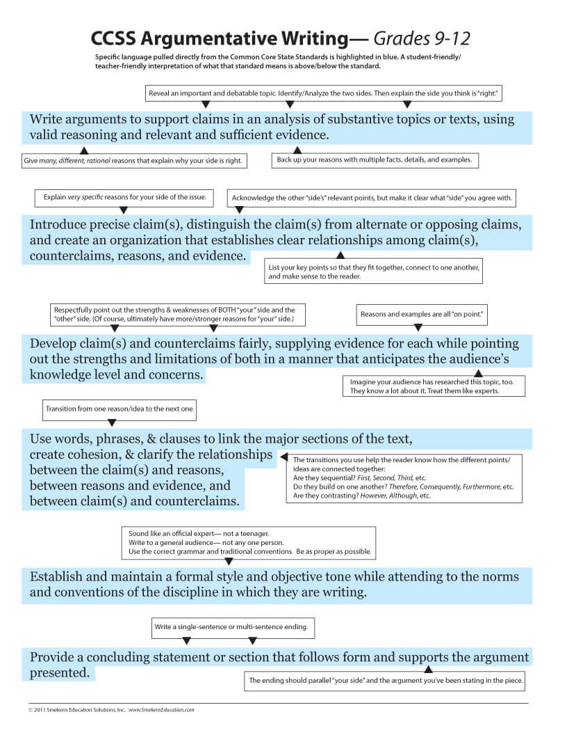 Traits Of Writing  Professional Development By Smekens Education  Argumentative Essay On Animal Testing Animal Testing Persuasive Essay Titles Buy Essay Paper also Narrative Essay Sample Papers  High School Essays Topics