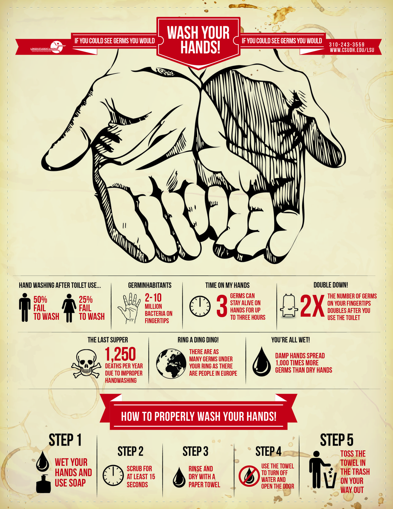 Infographic Wash Your Hands Hand Washing Poster Graphic Design
