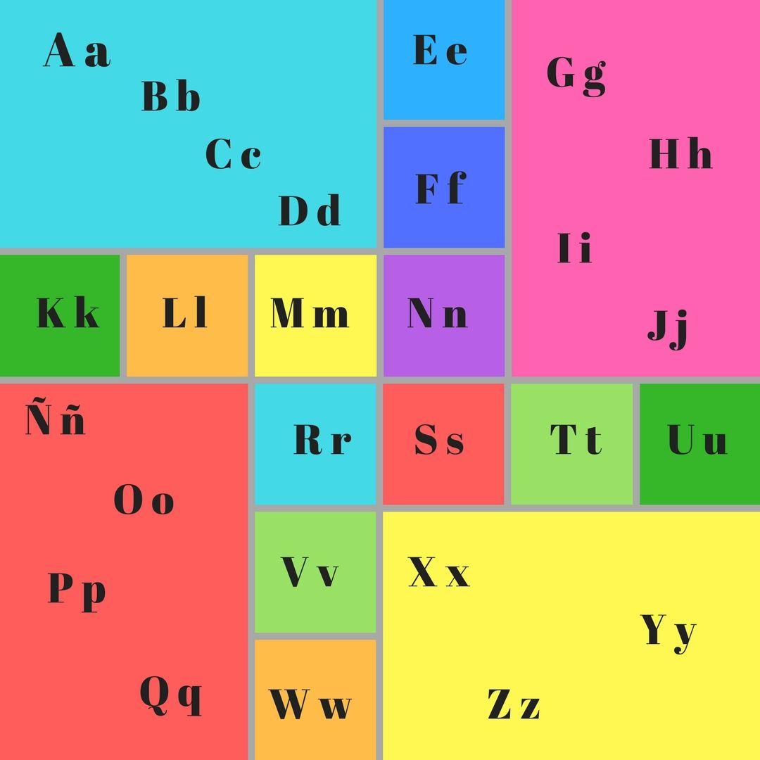 Alfabeto Del Espanol Las Letras En Mayusculas Y
