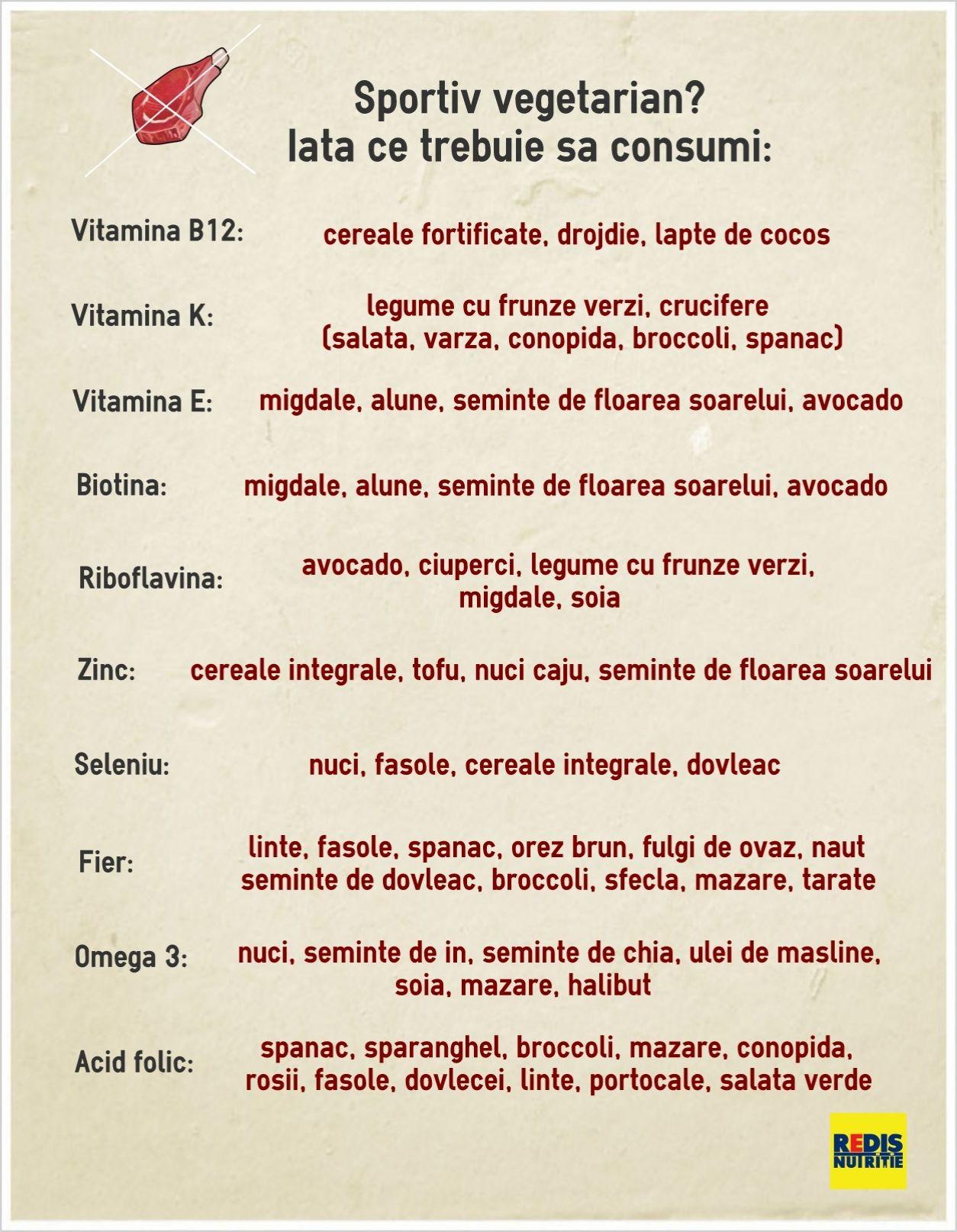 ce vitamine sunt imposibile în varicoză)