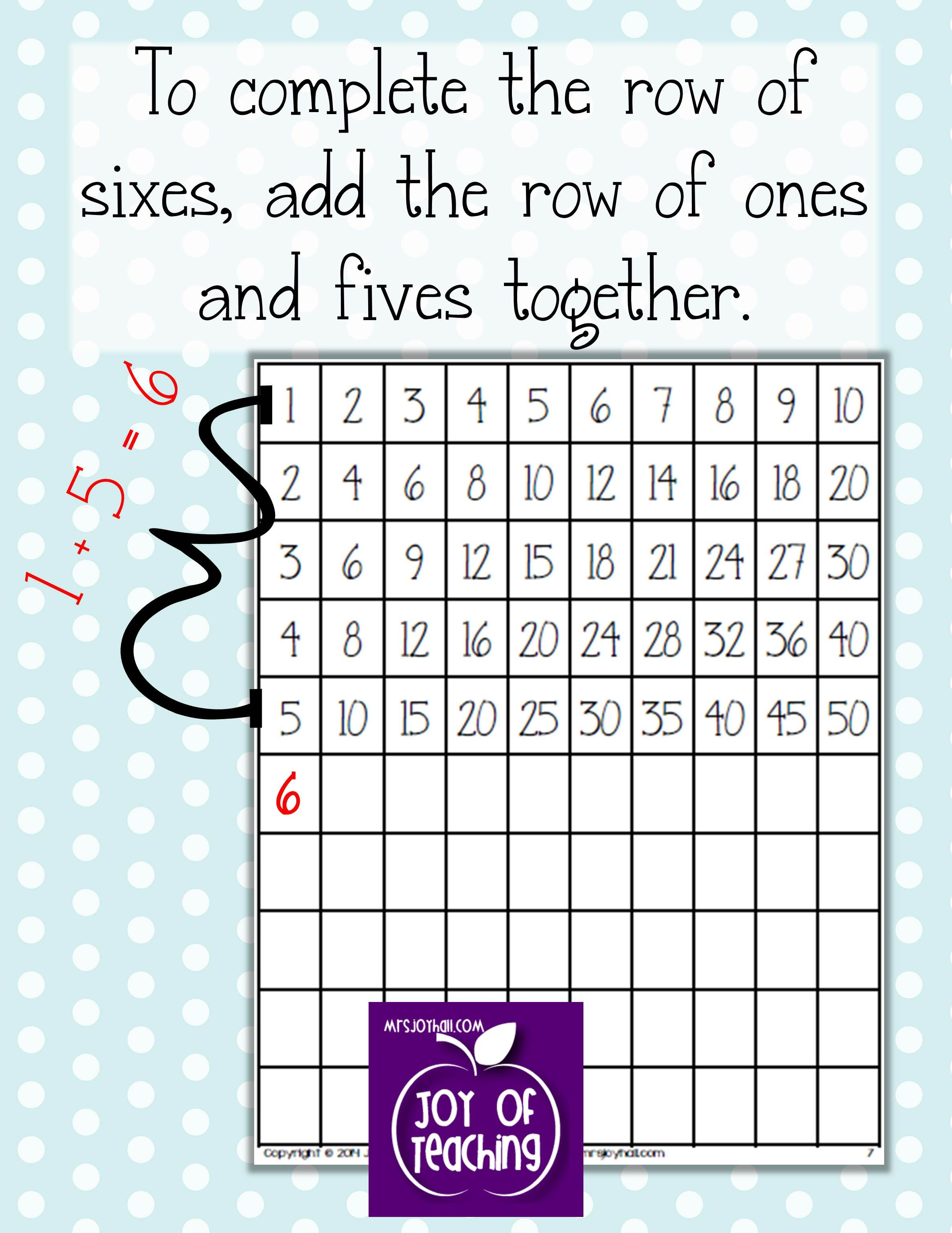 How to Make a Multiplication Chart