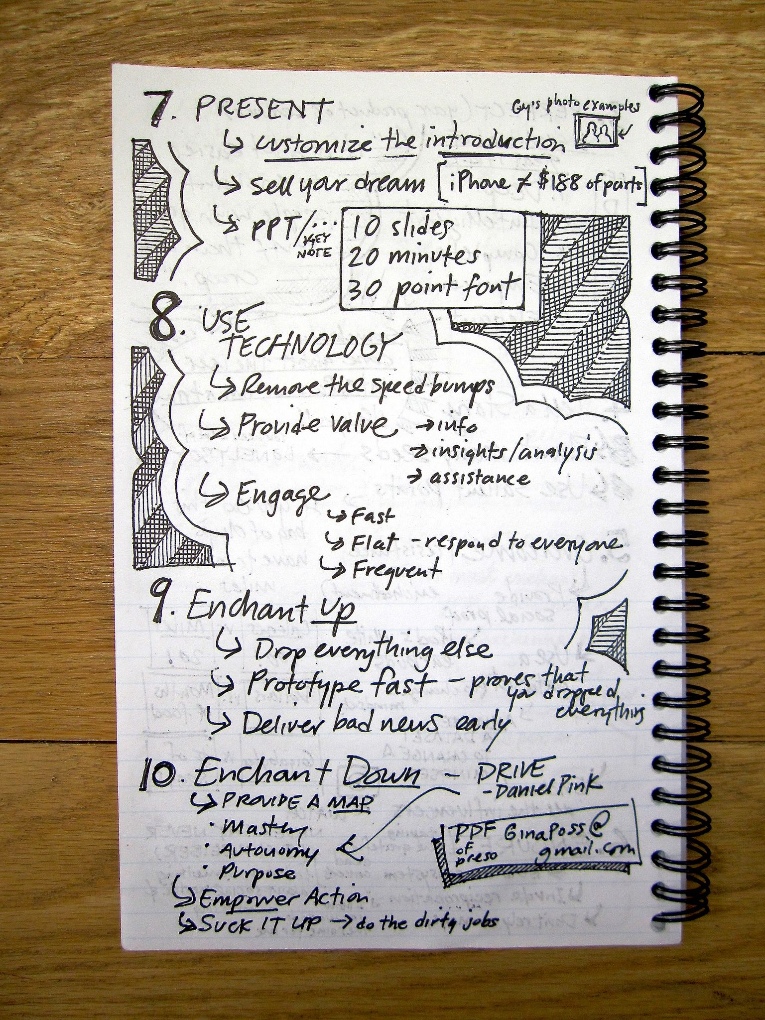Inc. 500|5000 2012 Sketchnotes Page 12 of 15 | by Think Brownstone