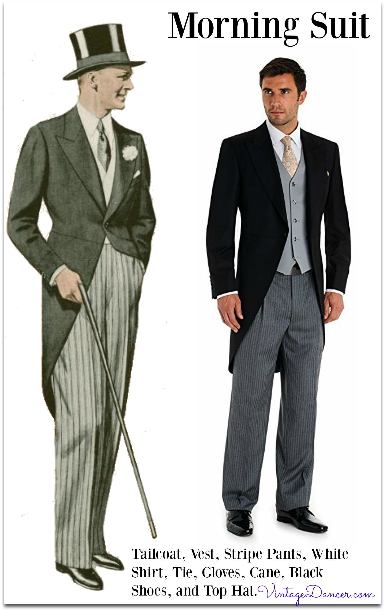Edwardian Titanic Mens Formal Suit & Evening Wear Tuxedo Guide ...