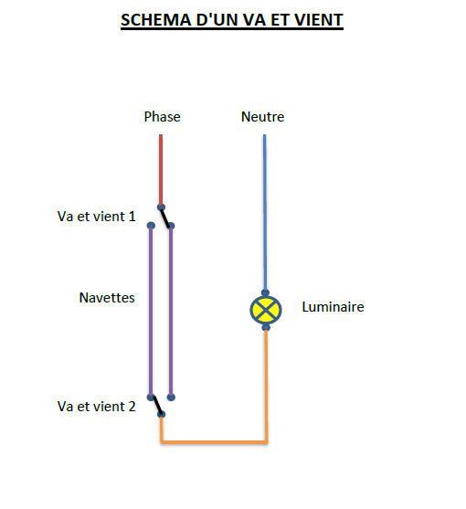 schema electrique schema installation vmc simple flux