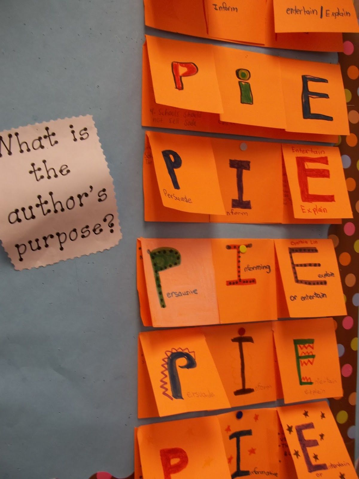 How To Teach Author S Purpose In A Nonfiction Text In