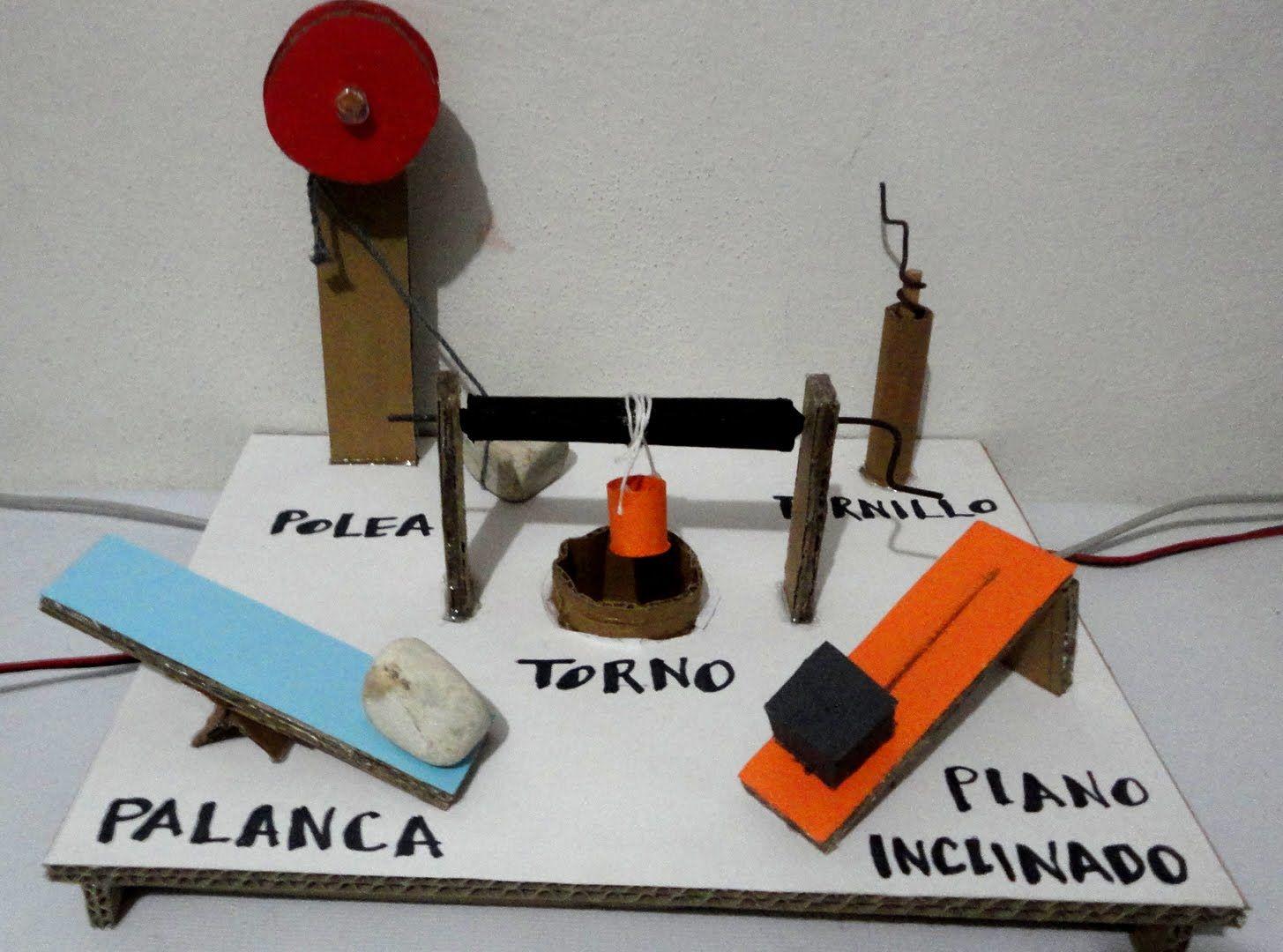 20 Ideas De Maquinas Simples Maquinas Simples Maquinas Simples Para Niños Maquetas De Maquinas Simples