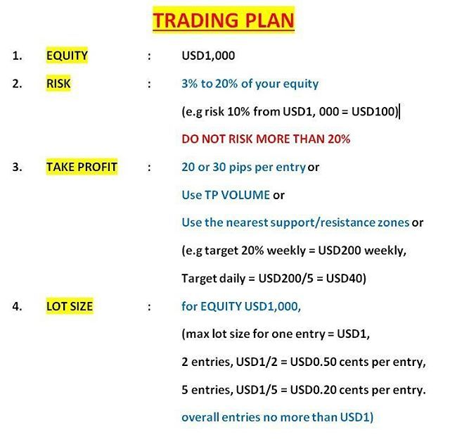 Max forex online business plan
