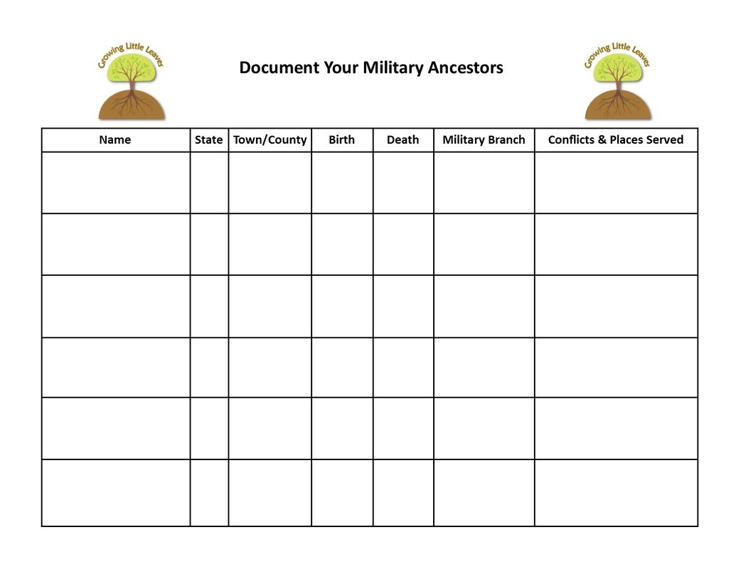 Document Your Military Ancestors Free Worksheet