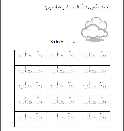أوراق عمل اللغة العربية حرف السين المفتوح Learning Arabic Teach Arabic Arabic Worksheets