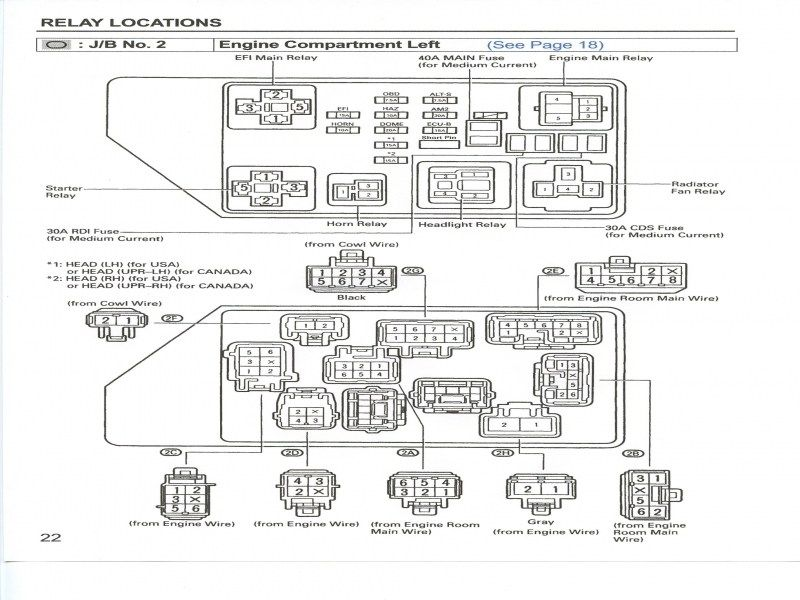 2002 sequoia fuse box wiring diagrams wiring diagram schemes news rh pinterest com