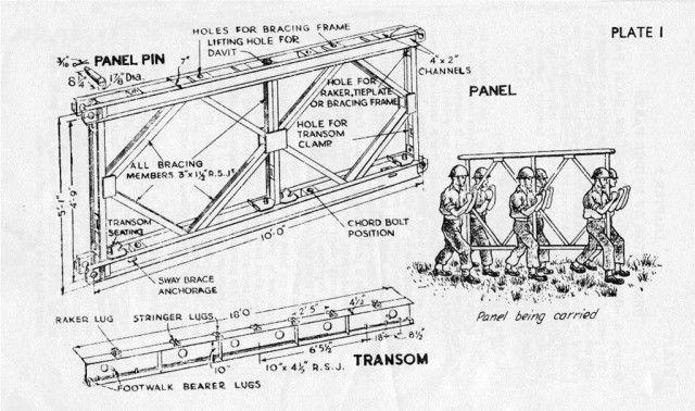 bailey bridge components 01 640x378 uk military bridging