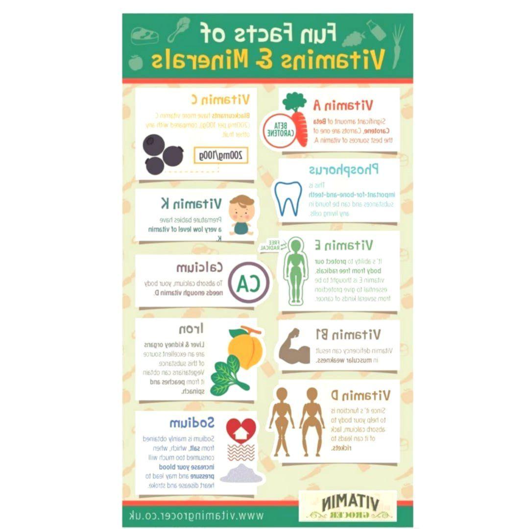 Gefrorenes Detox-Nahrungsergänzungsmittel