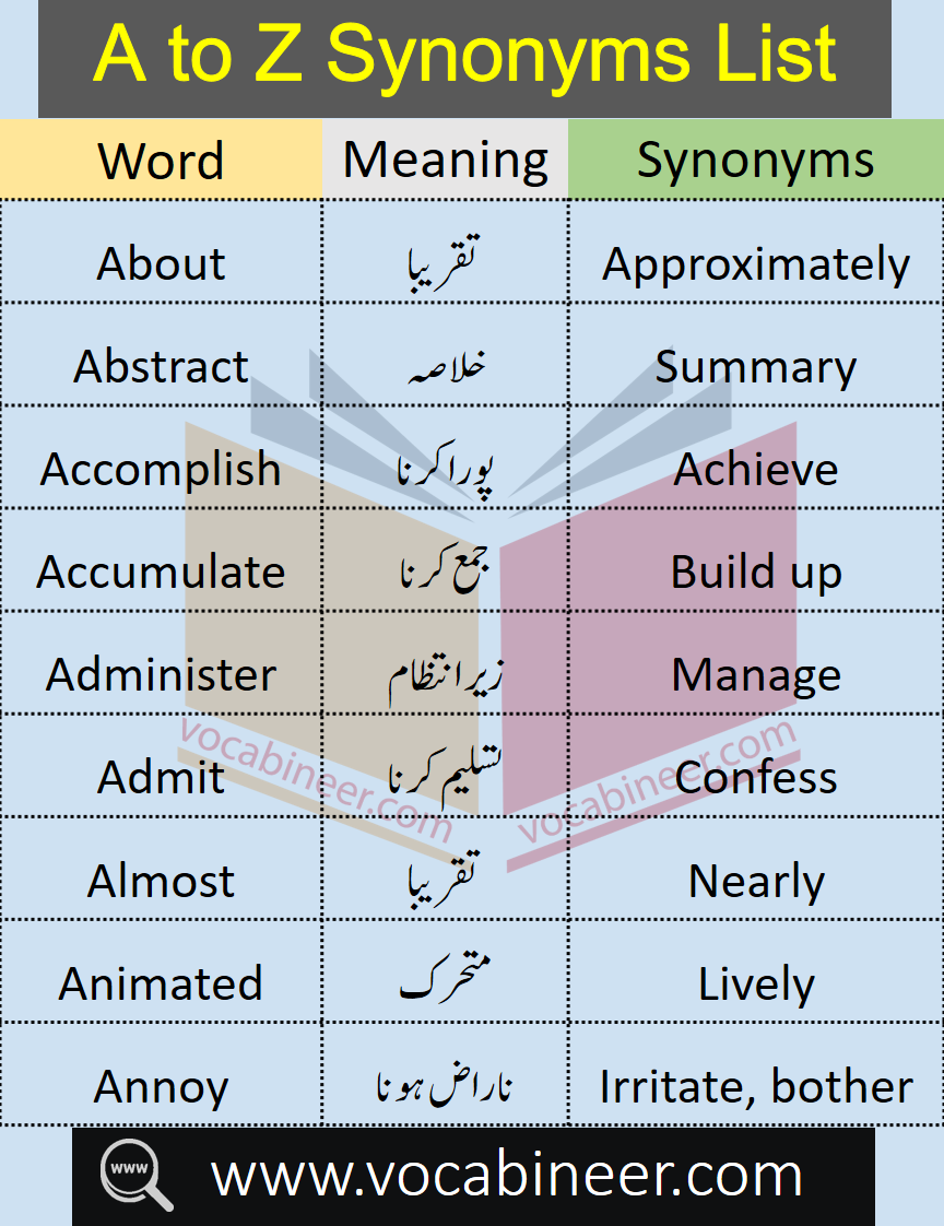 Common Synonyms List A To Z With Urdu Meanings Learn English Words English Vocabulary Words English Phrases Sentences