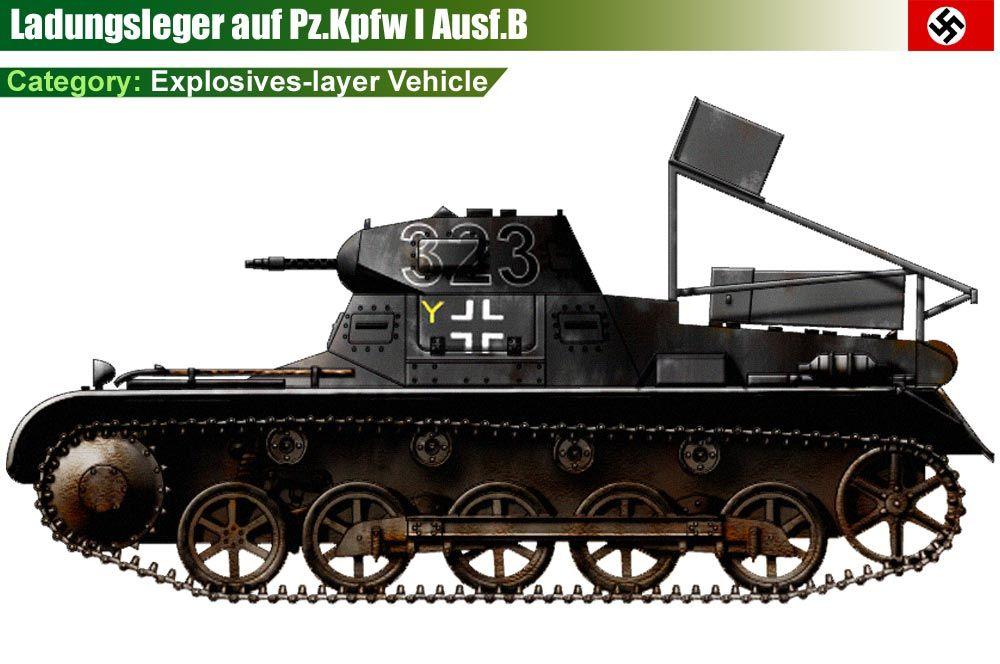 Ladungsleger I Ausf B | WW II GERMANY MILITARY LAND VEHICLES