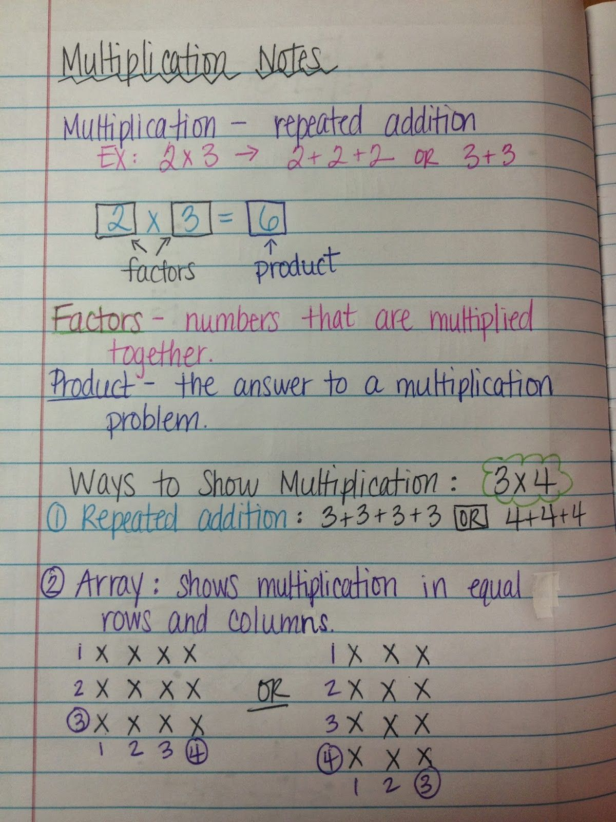 Ms Cao S 4th Grade Math Multiplication Notes And Making Arrays