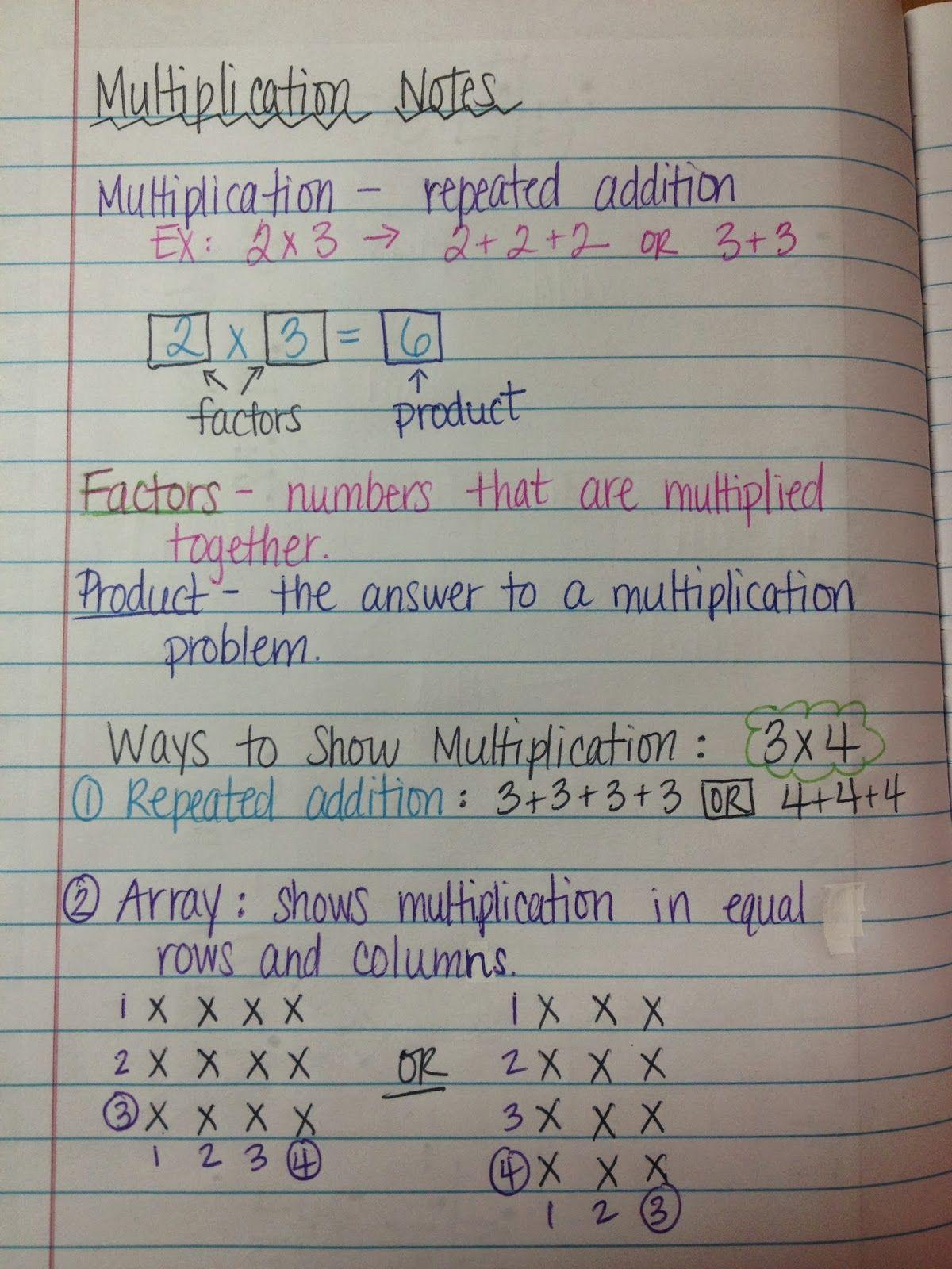 Pin By Delia Dojorti On Educacion T Math Multiplication