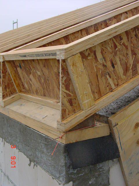Close Up Tji Зеленое строительство Строительство дома и