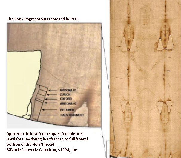 Carbon dating of the turin shroud
