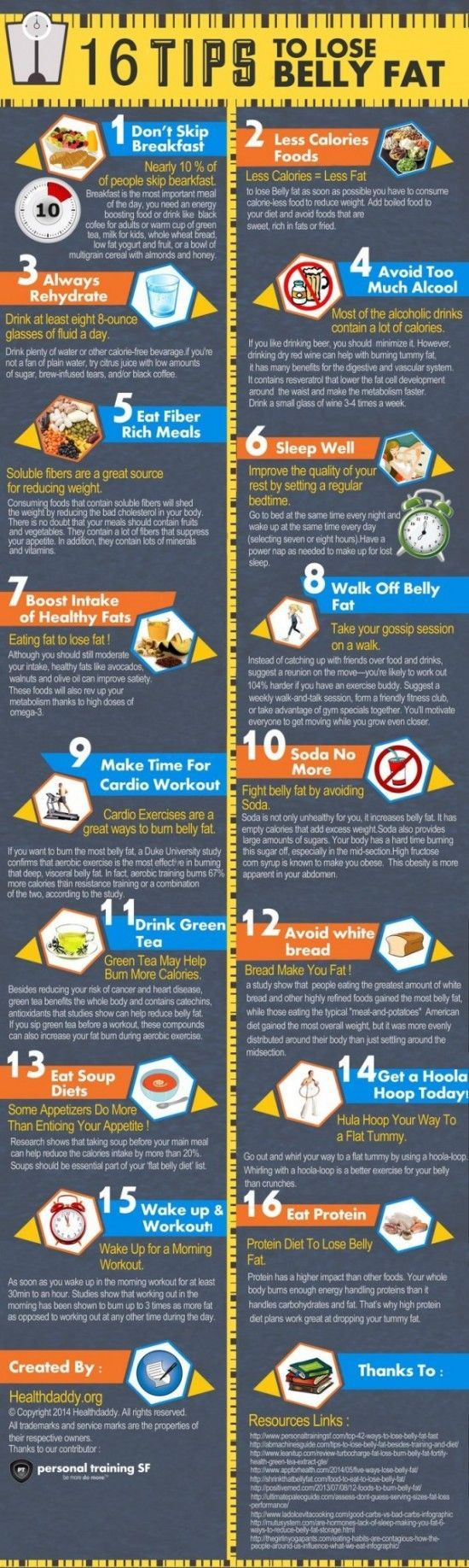 No weight loss on lite n easy photo 10