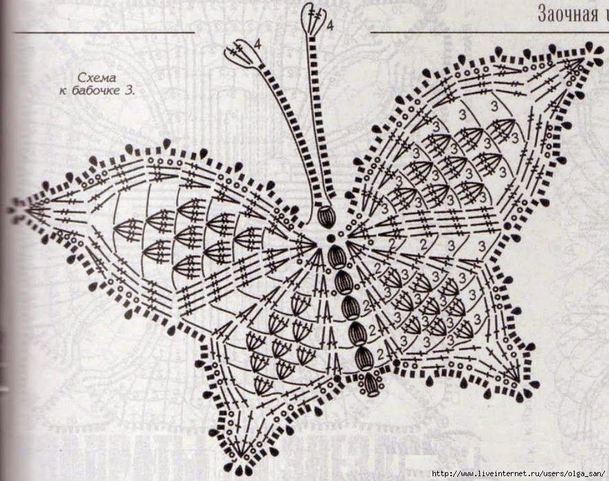 Tra un filo e Altro: Farfalla Crochet | Vlinders | Pinterest ...