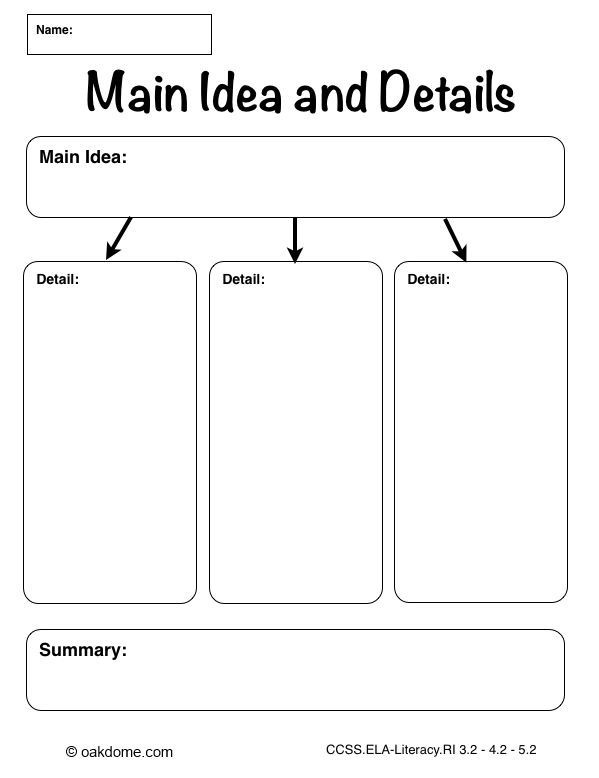 Main Idea and Details Web Printable – Main Idea Supporting Details Worksheet