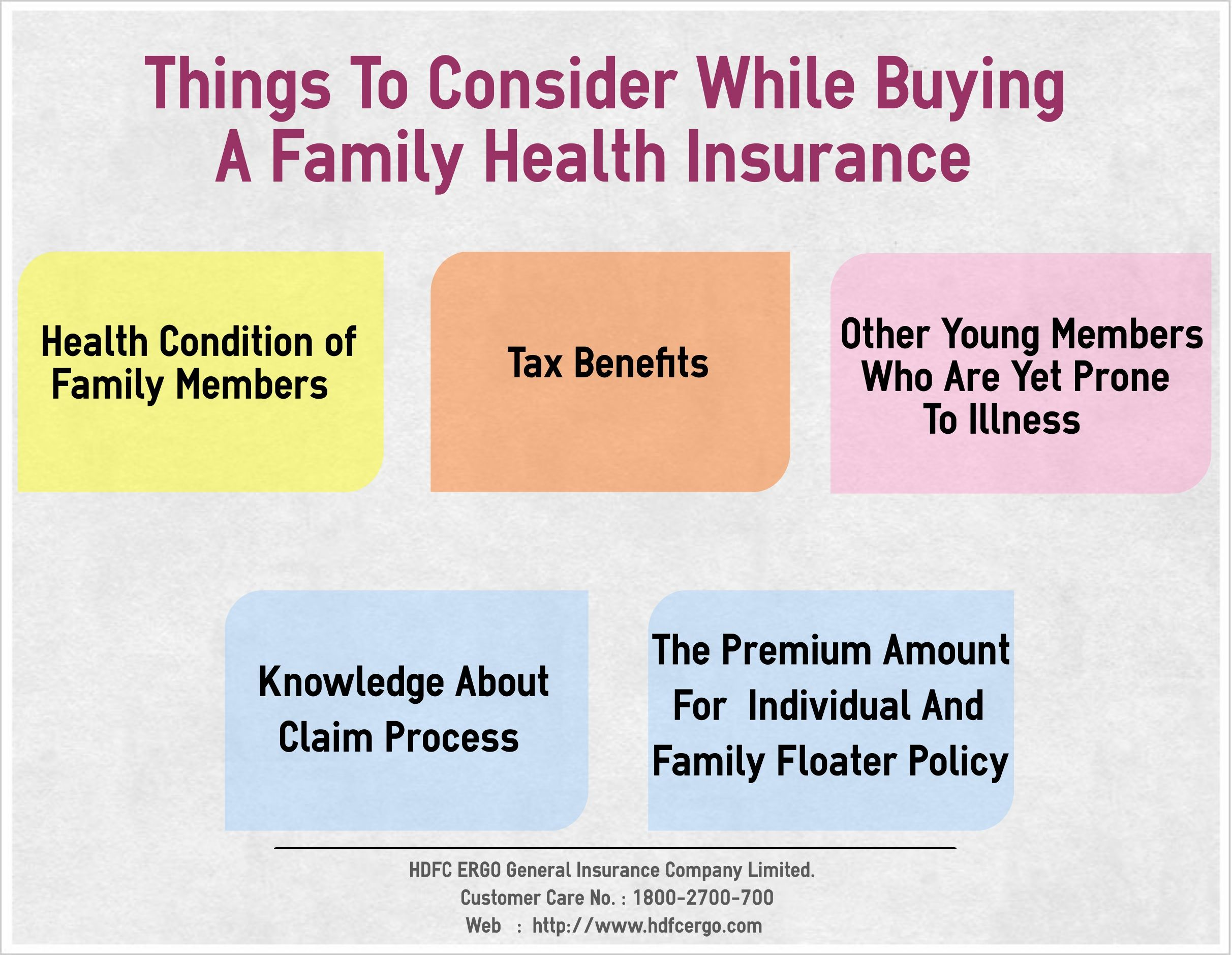 Things To Consider While Buying A Family Health Insurance Family Health Insurance Health Insurance Family Health