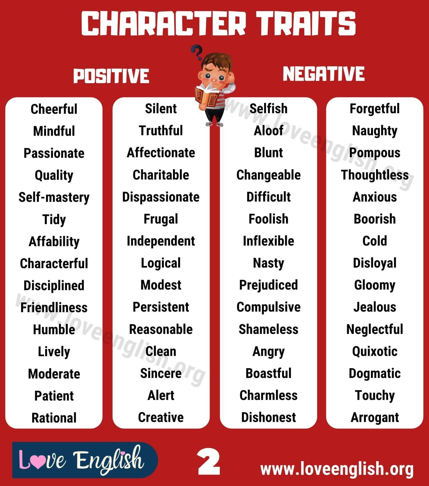 Character Traits Comprehensive List Of 240 Positive And