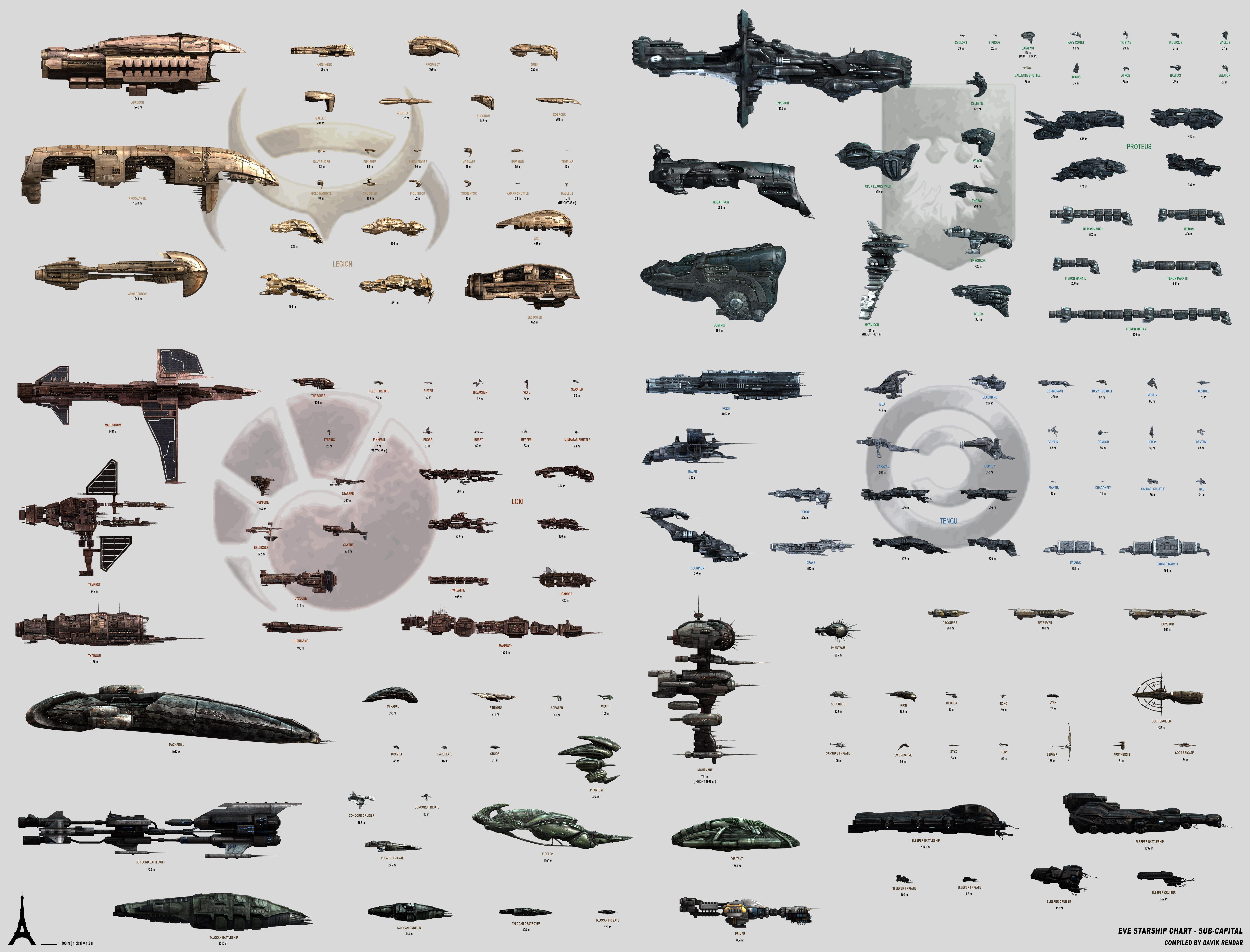 small resolution of eve online google zoeken naval ship size charts eve online eve online google zoeken
