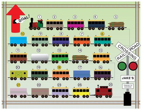 Printable Reward Chart for Kids Get on Board Tracks to Success – Child Reward Chart Template