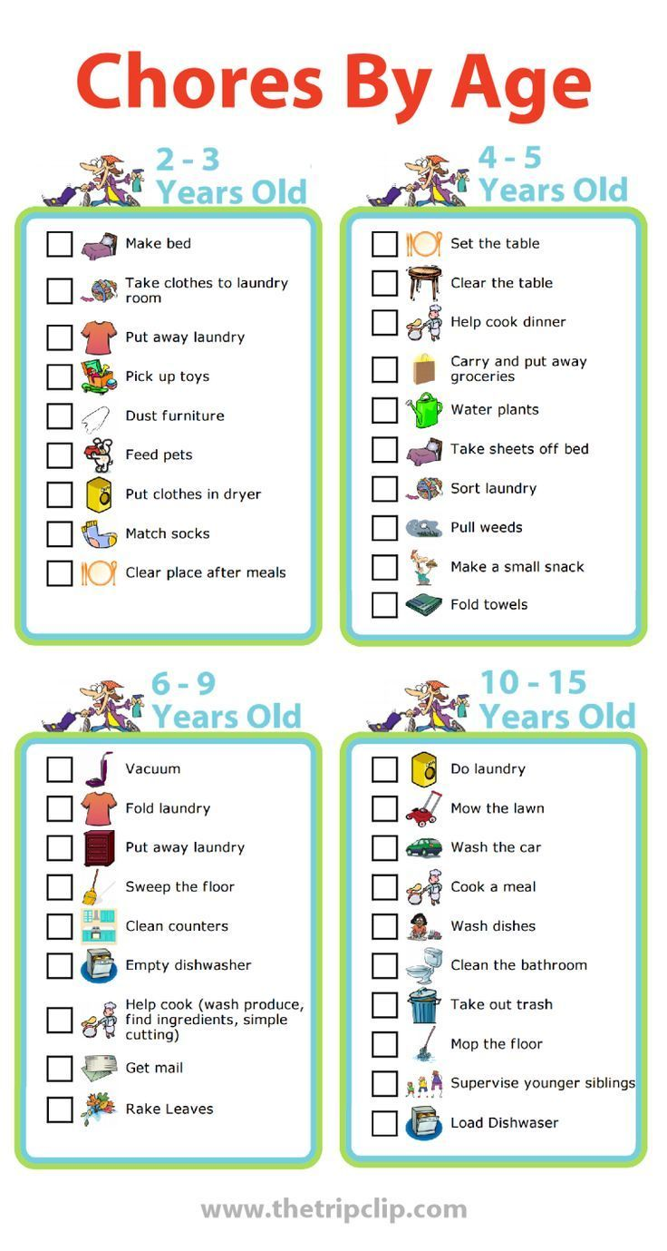 Free Printables: Age Appropriate Chores For Kids