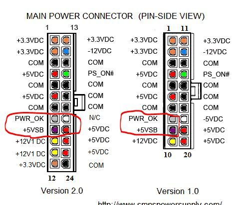 Image result for atx power supply enable pin | Wiring | Pinterest | Tech