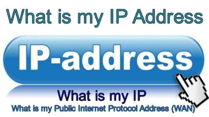 How To Find Out Your IP Address (What Is My IP) - in 2020 ...