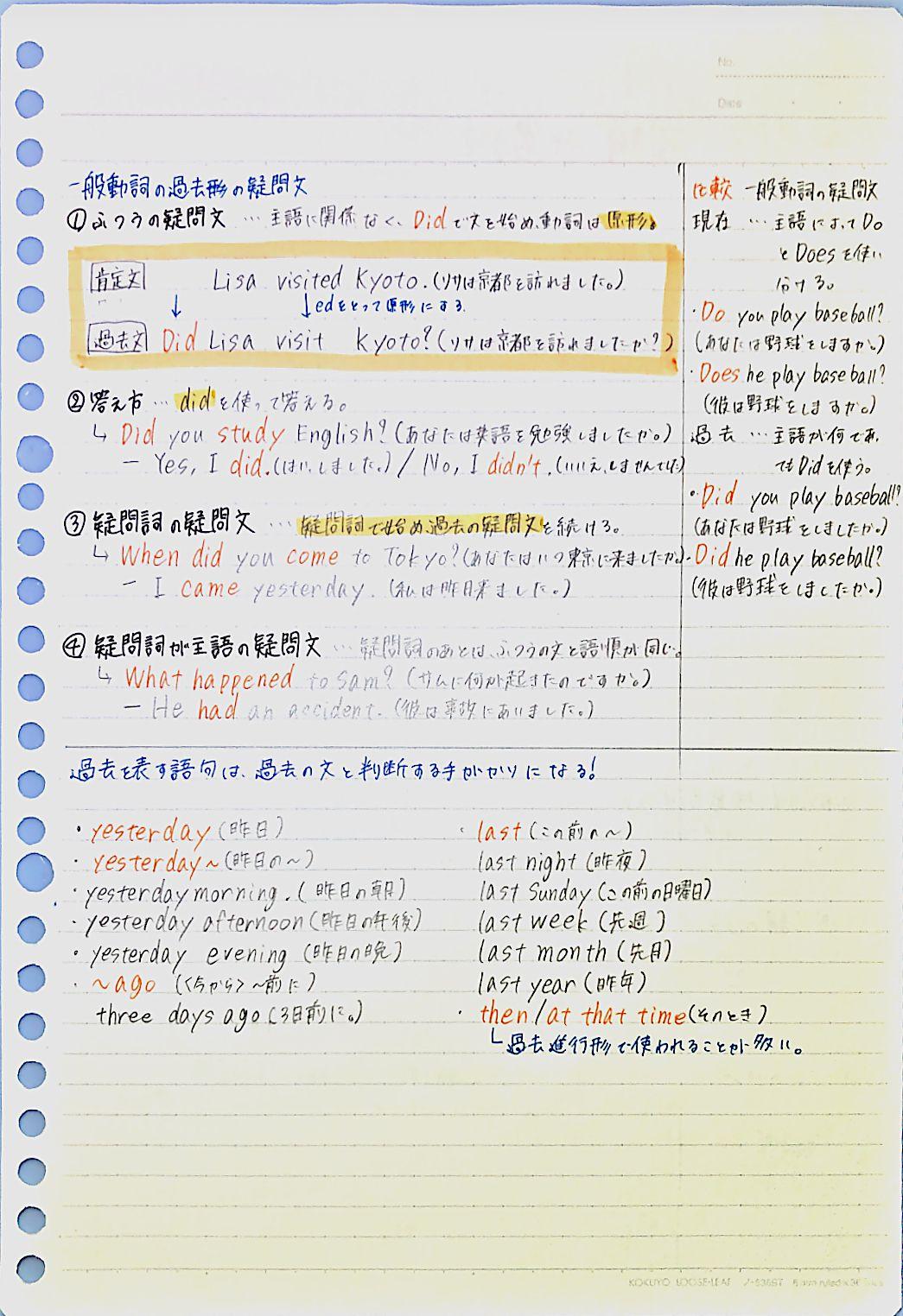英語 文法まとめ Clear 2020 中学生 英語 文法 英語